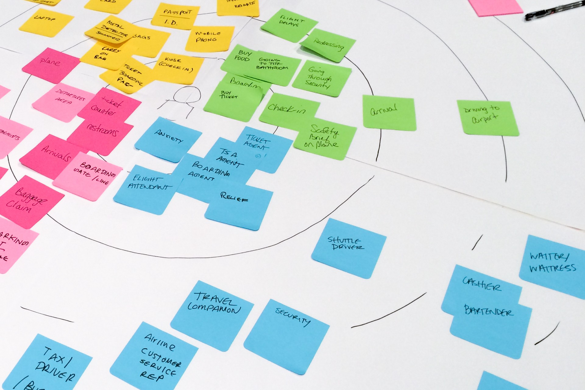 Why human-centered design is an expectation.