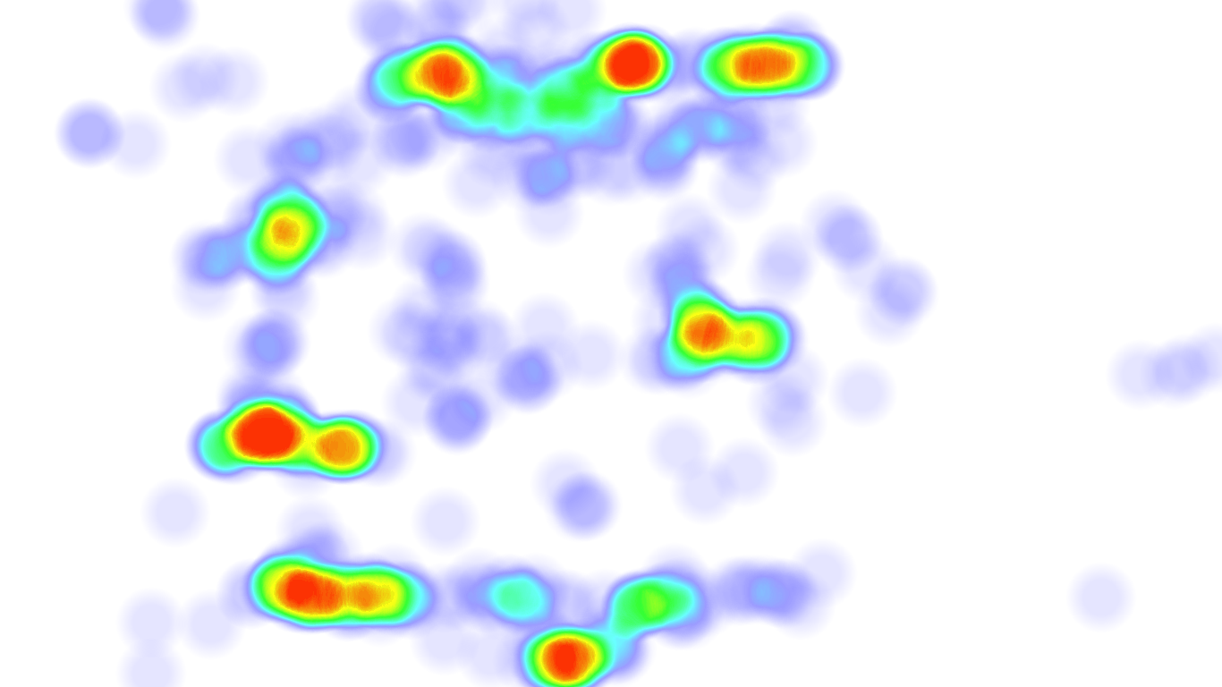 Heatmaps: 5 ways you could be screwing them up – UX Collective