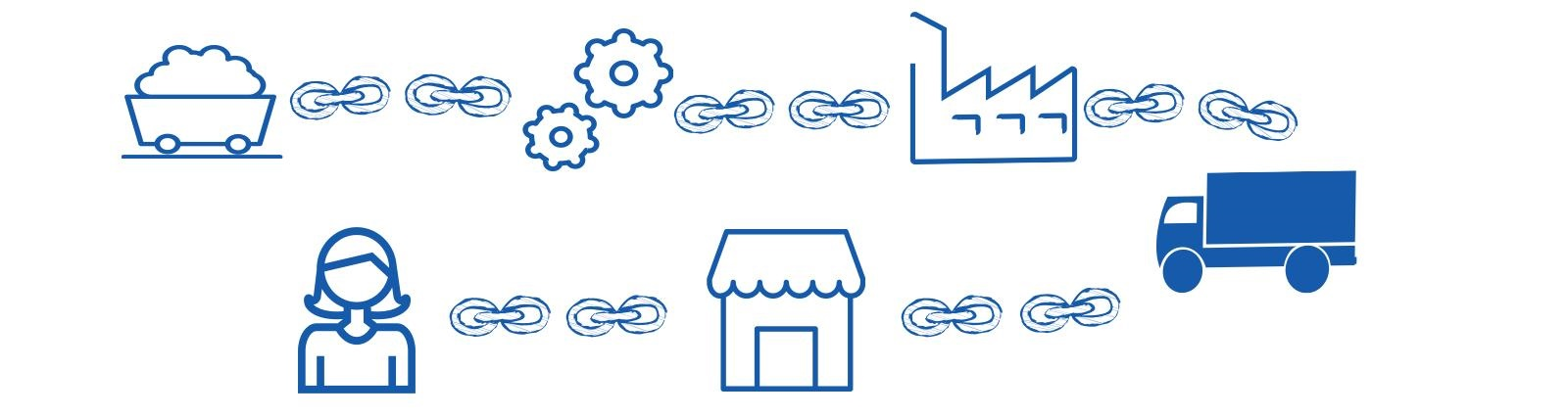 Technology Management Image: End-to-end Tutorial To Trace Asset On Supply Chain With