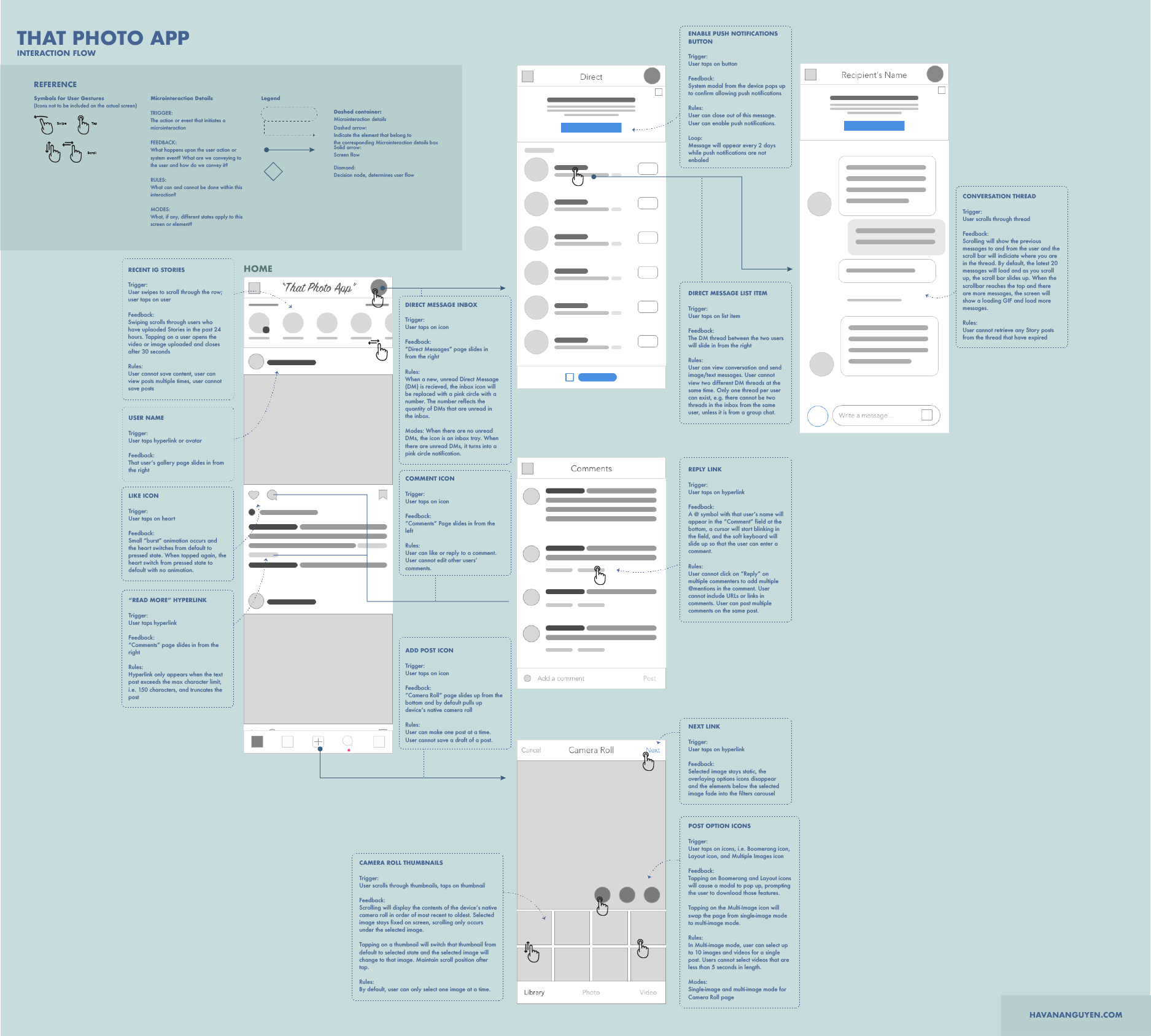 An Introduction to Interaction Flows – UX Planet