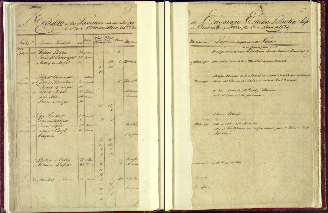 Genealogy name search a service of the glo archives austins register of families ca 18251835 records of the spanish collection archives and records program texas general land office austin tx aiddatafo Image collections