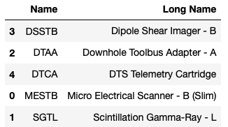A list of tools stored within the DLIS file. Image by the author.