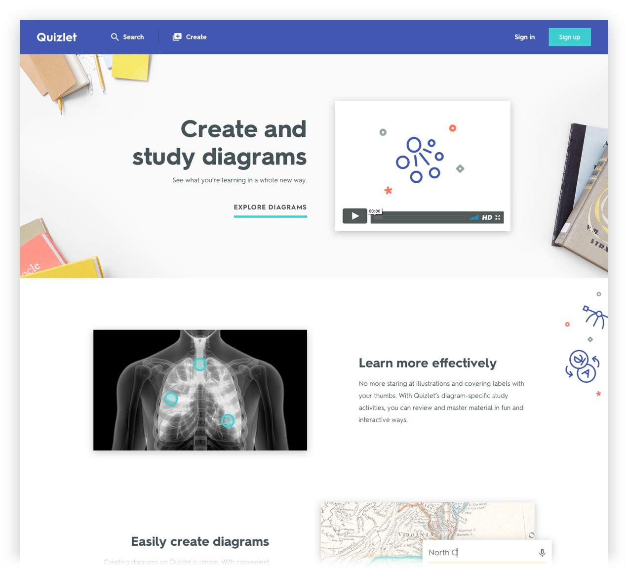 Diagrams  Moving Quizlet Beyond Terms And Definitions