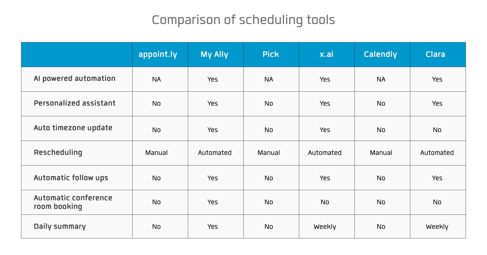 meeting scheduling tool