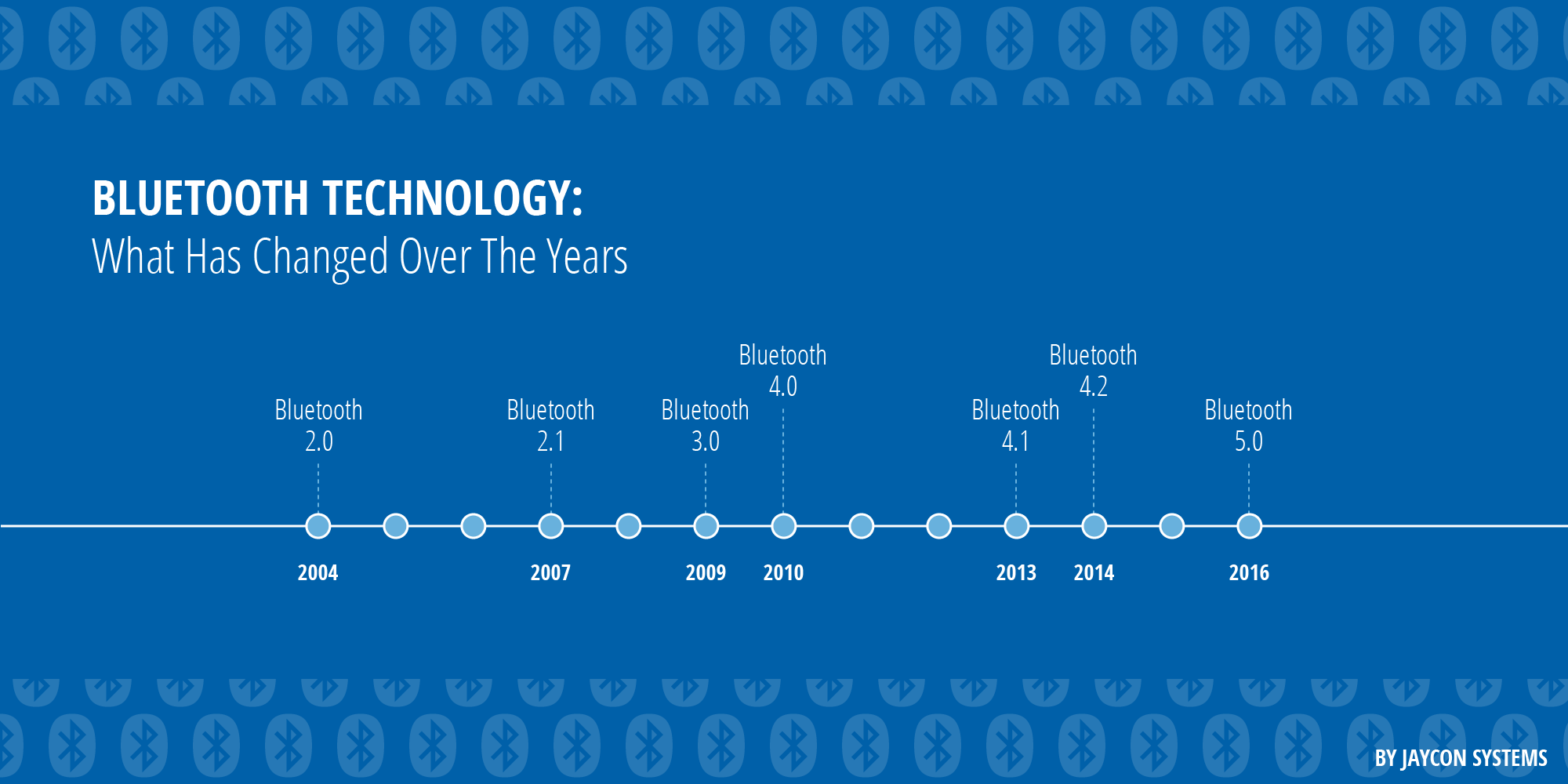 bluetooth technology what has changed over the years
