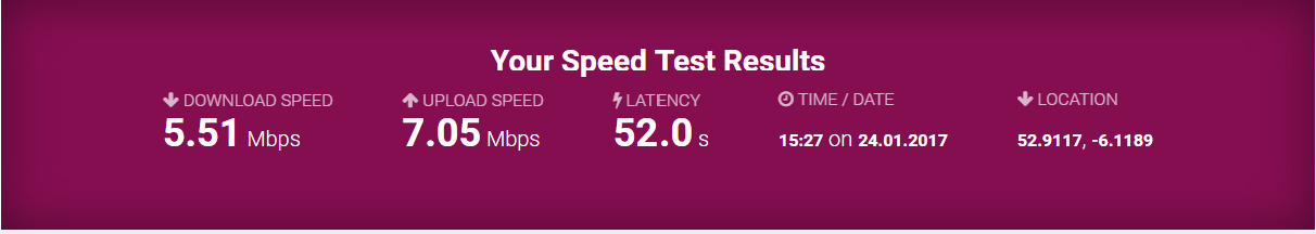 How to speed up your broadband connection – Ireland's Technology Blog