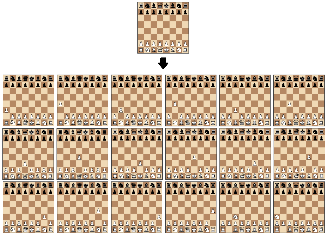 A Step By Guide To Building Simple Chess Ai Freecodecamporg Create Detailed Circuit Board Text Effect In Adobe Illustrator Visualization Of The Move Generation Function Starting Position Is Used As Input And Output All Possible Moves From That