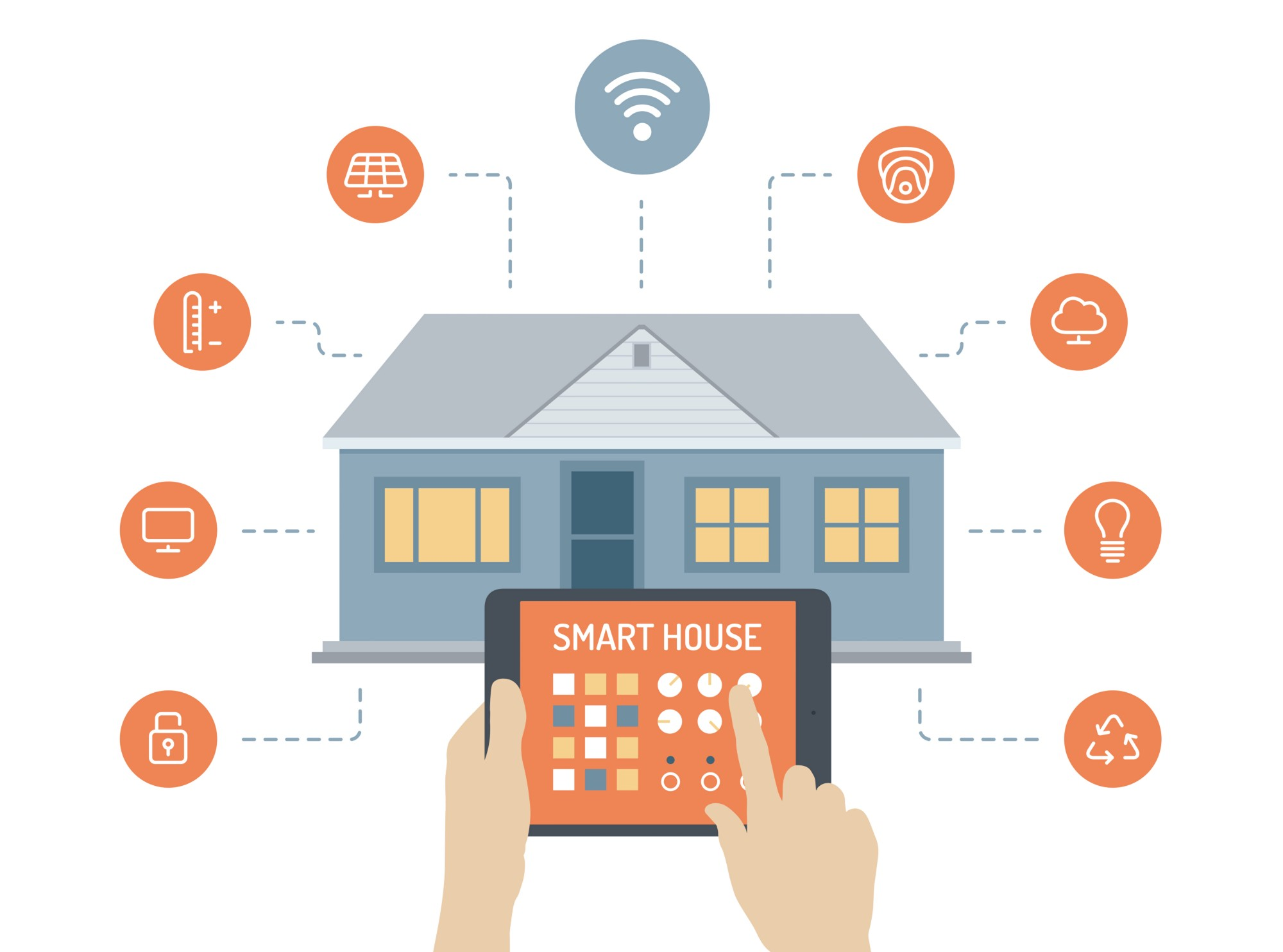 unique smart home devices amazon image credit the app solutions future of smart devices and the connected home iot for all