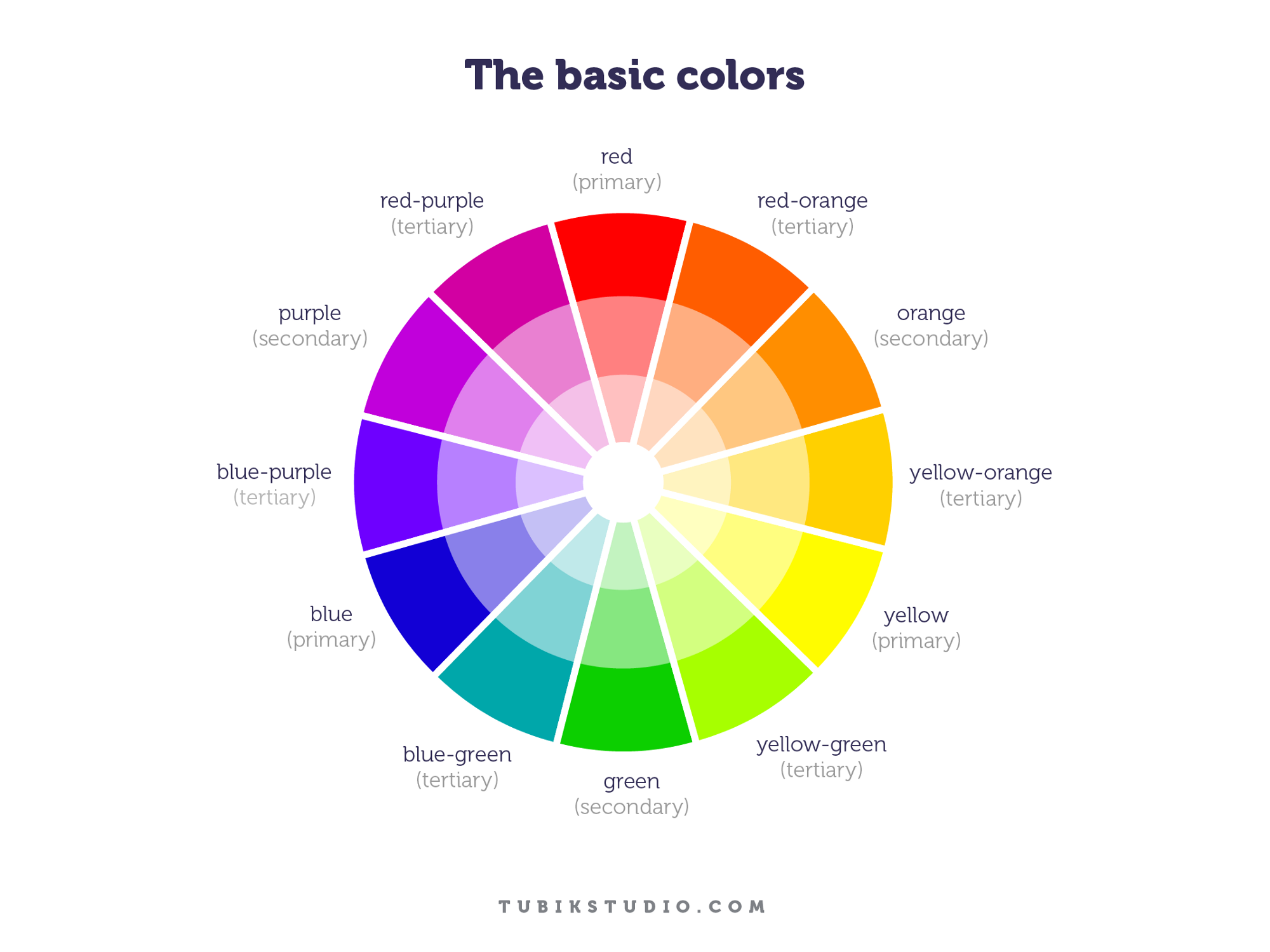Basic colors, their effect on humans