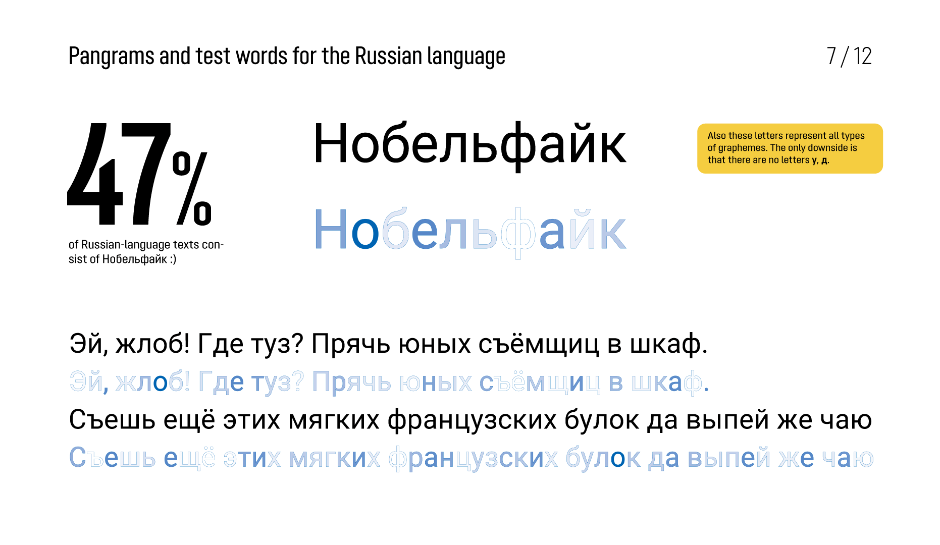 There is no cyrillic prototypr for example a ten letter represents 47 of russian language texts and nearly all aljukfo Choice Image