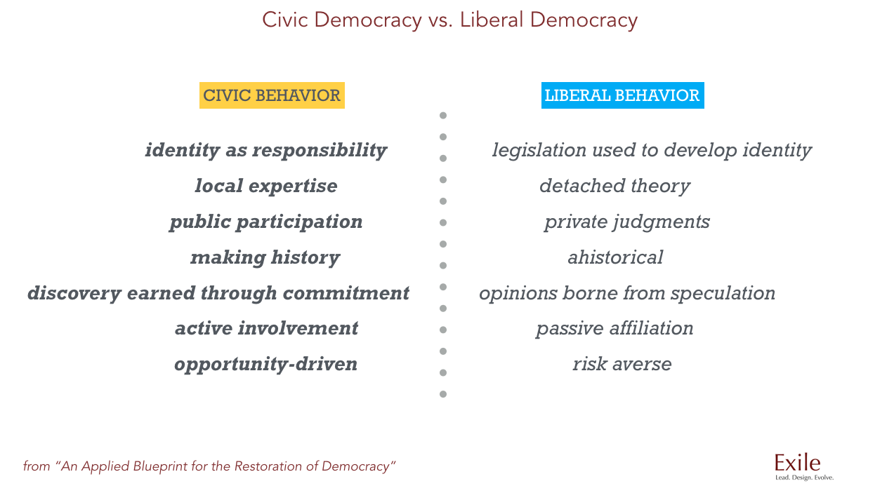 An applied blueprint for the restoration of democracy in essence the modern public sphere is separate from presiding power presiding power the kind that currently dominates cultural economic and political malvernweather Images
