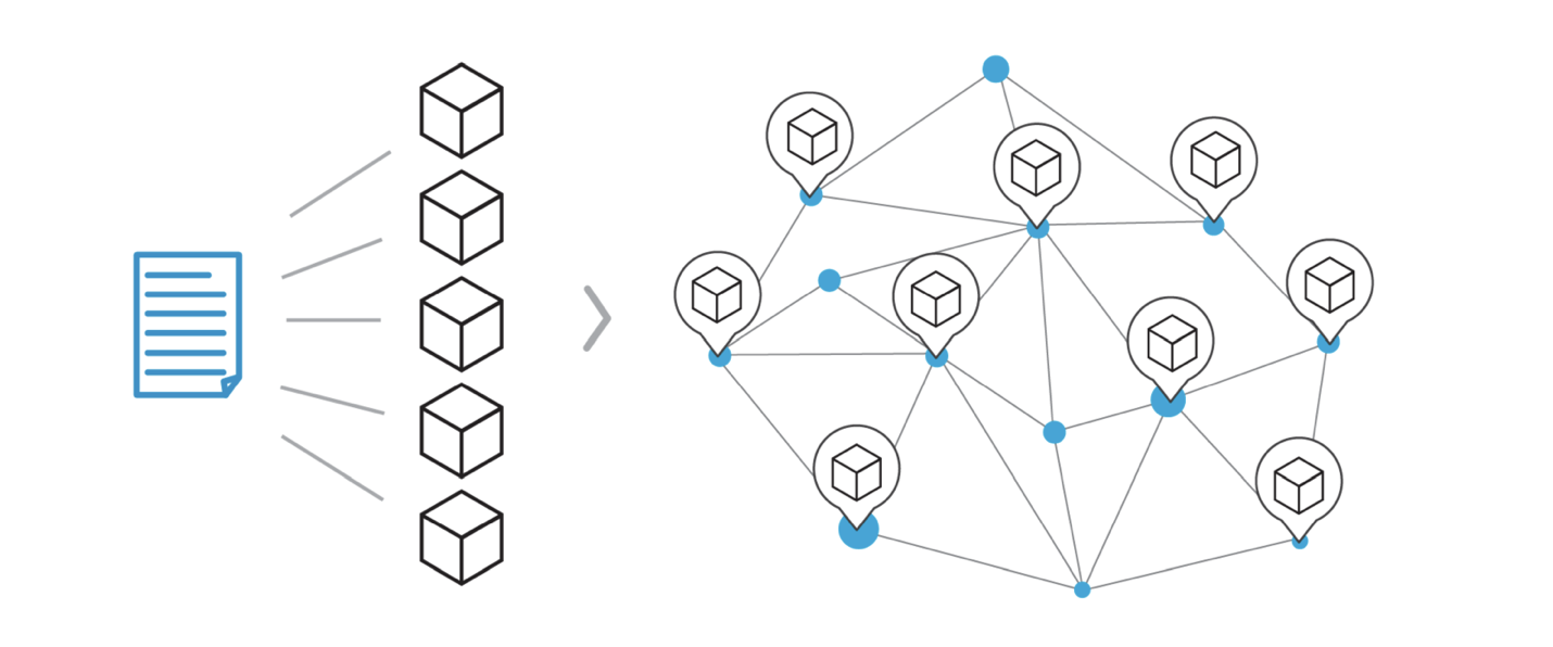 A Primer On Iostoken Iost The Ethereum Eos And Iota Competitor Golden Venture Folding Diagrams Atomix System Is An Atomic Commitment Designed To Prevent Issues Such As Double Spend Attacks