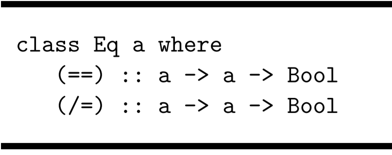 (A) Example : Type class declaration
