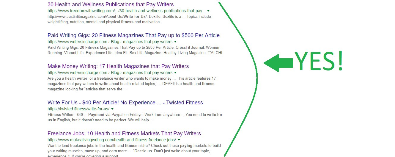 fitness topics to write about