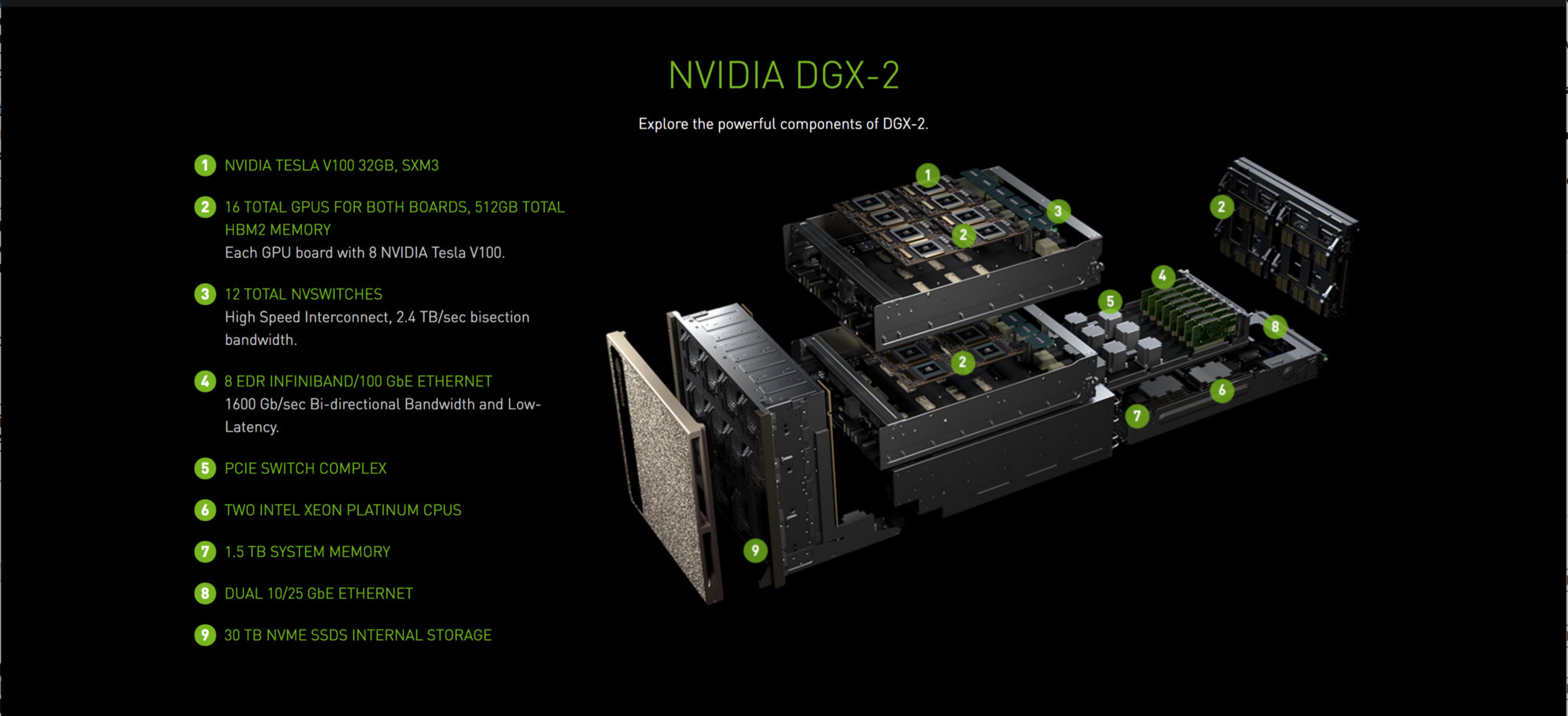 A Review of NVIDIA GTC 2018 Conference — New GPUs, Deep