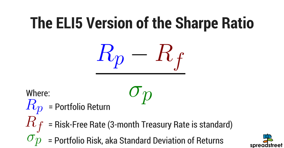 how to calculate risk free rate of return