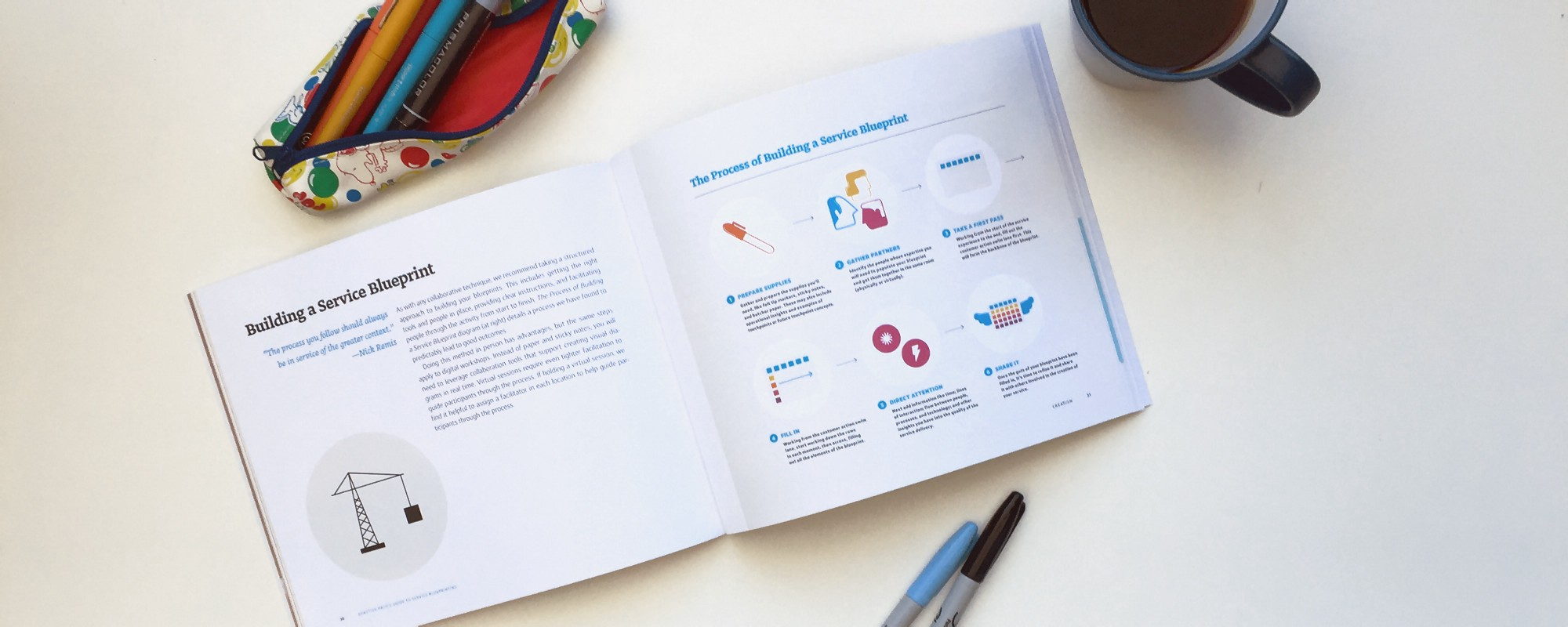 Download our guide to service blueprinting one design community download our guide to service blueprinting one design community medium malvernweather Images