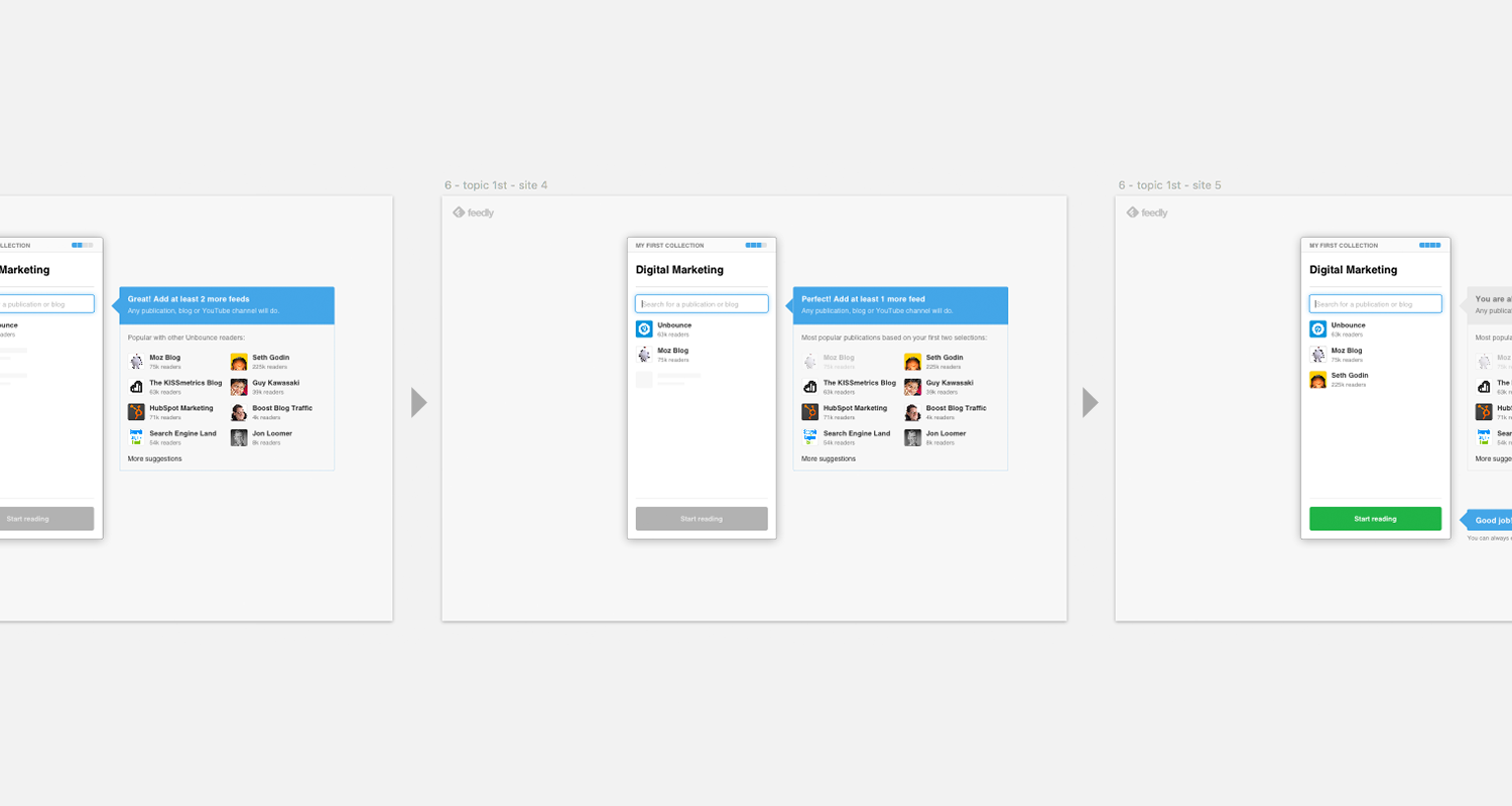 The art of iterating quickly