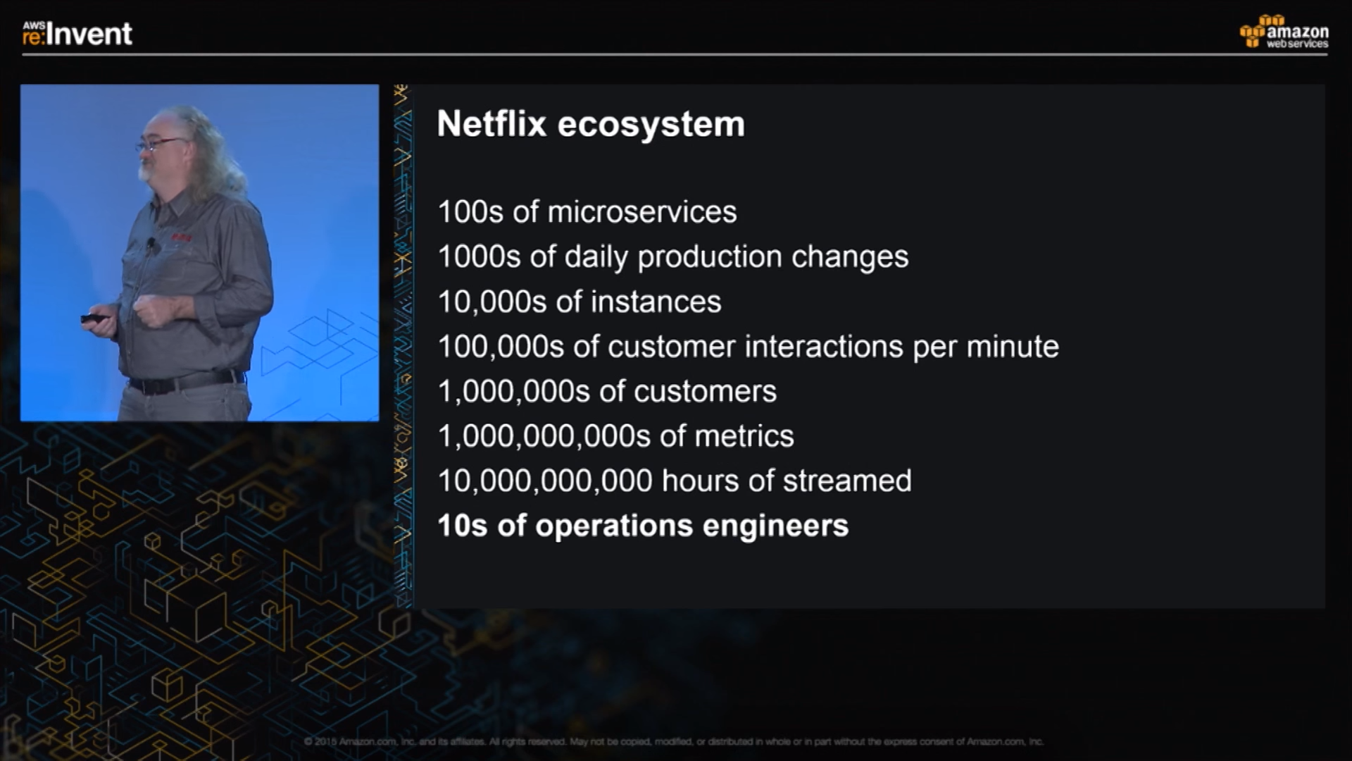 How Netflix Works The Hugely Simplified Complex Stuff That Complicated Wiring Diagram Amazon Web Services Youtube