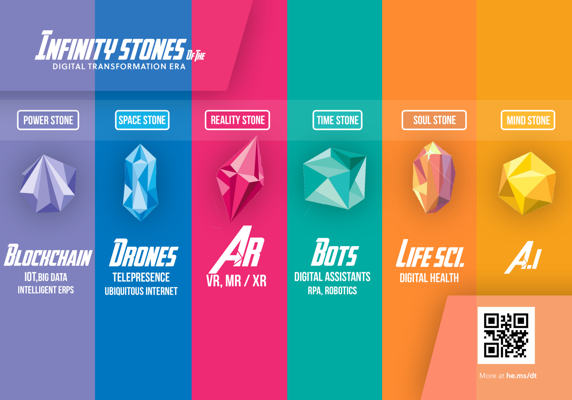 Infinity Stones That You Can Posses Right Now Without