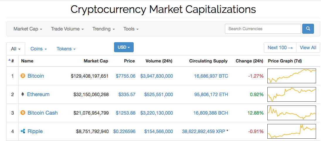 sov cryptocurrency coin market cap