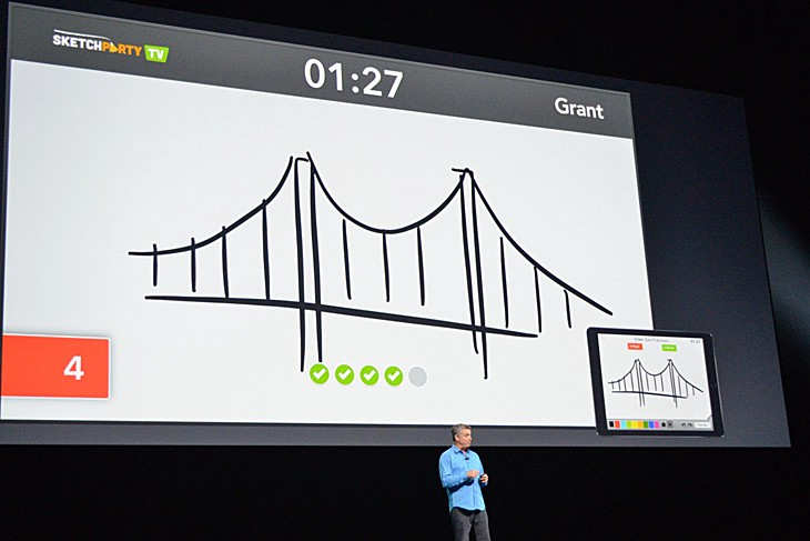 My app, SketchParty TV, was shown during the WWDC 2016 keynote