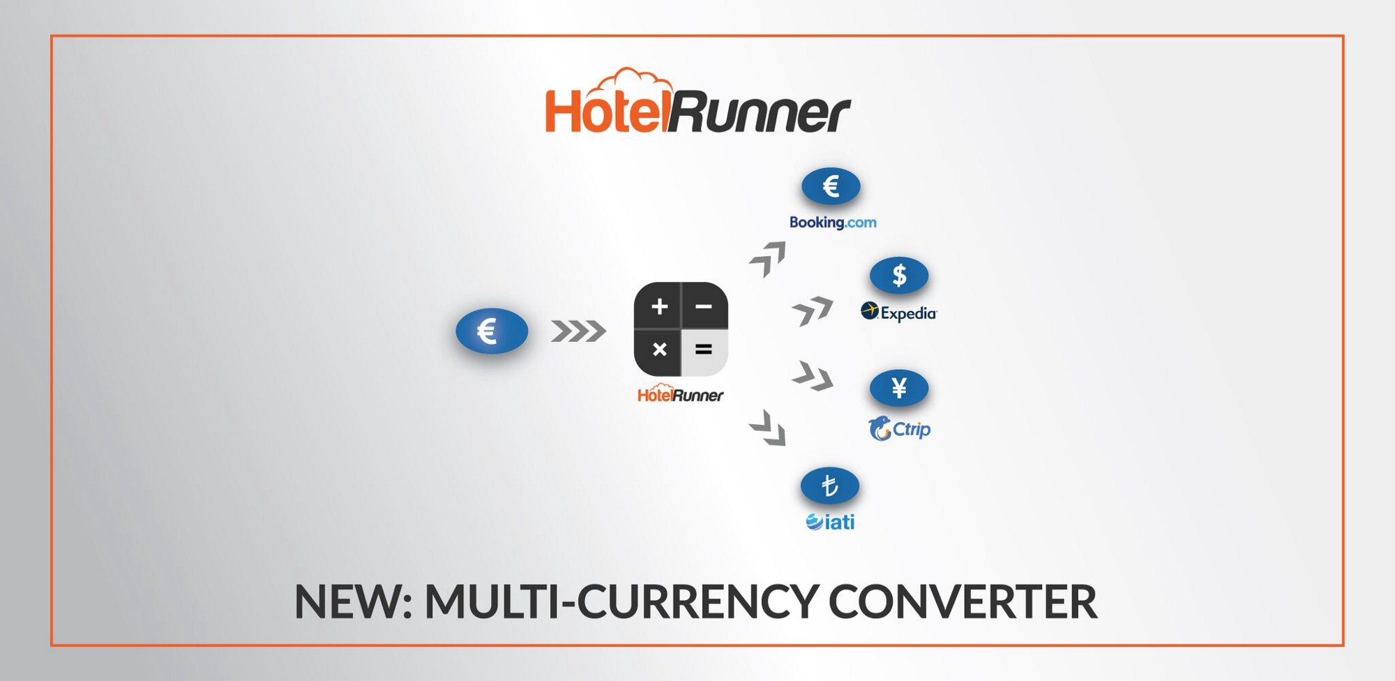 Multi Currency Converter Is Here
