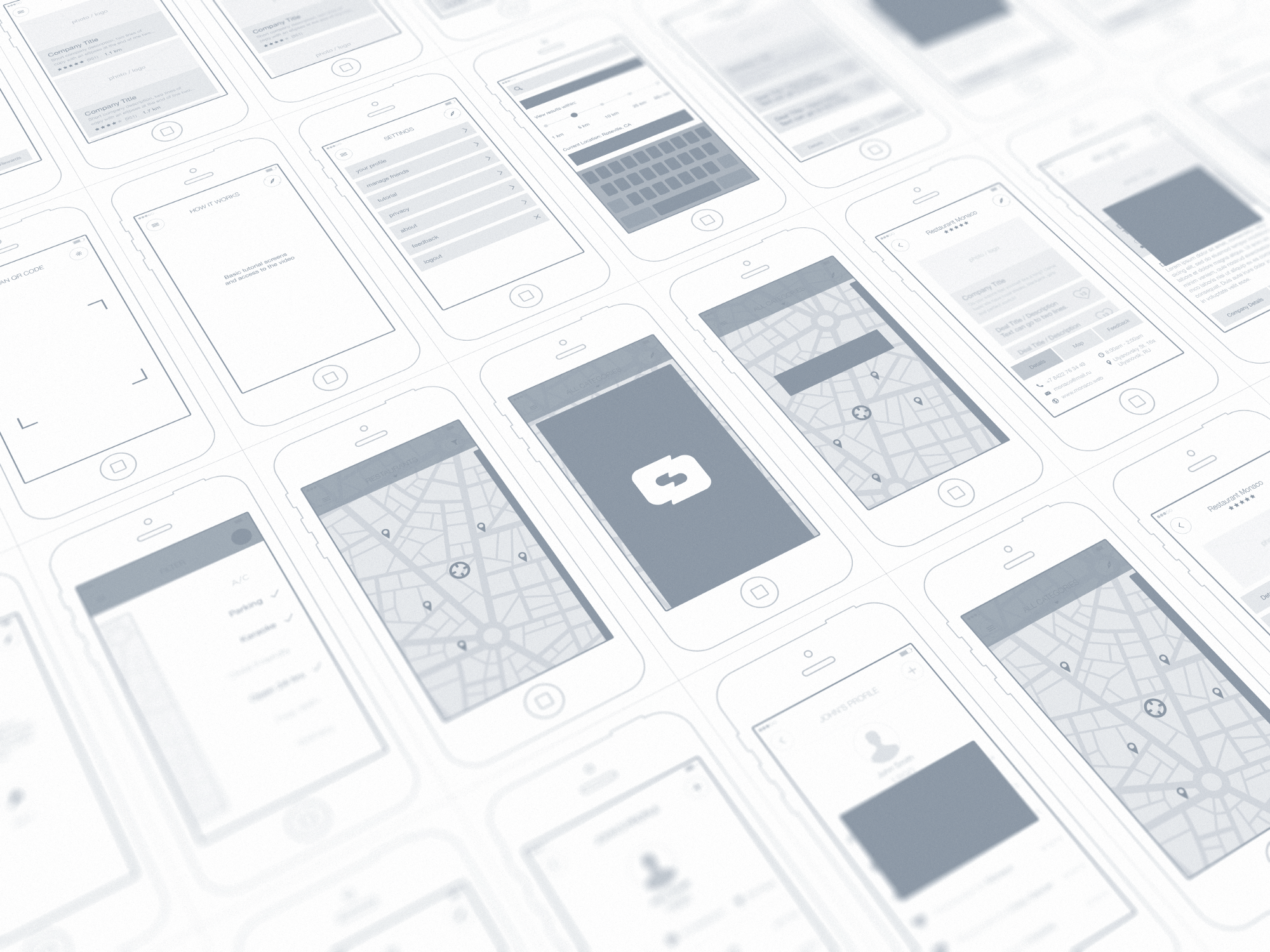 What is the importance of Wireframing in the UX Process?