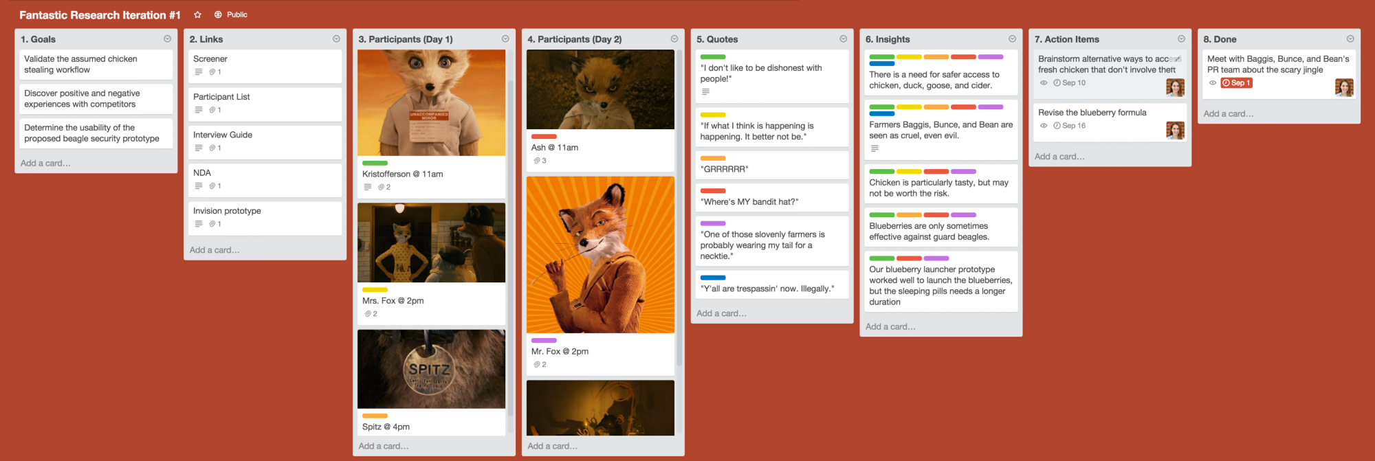 Everything you need to plan and share user research with Trello
