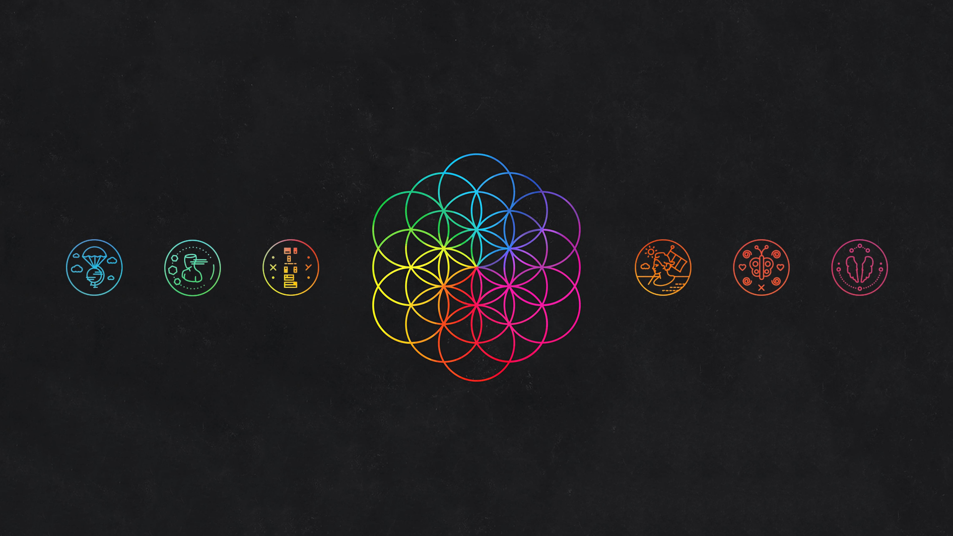coldplay a head full of dreams �one week review
