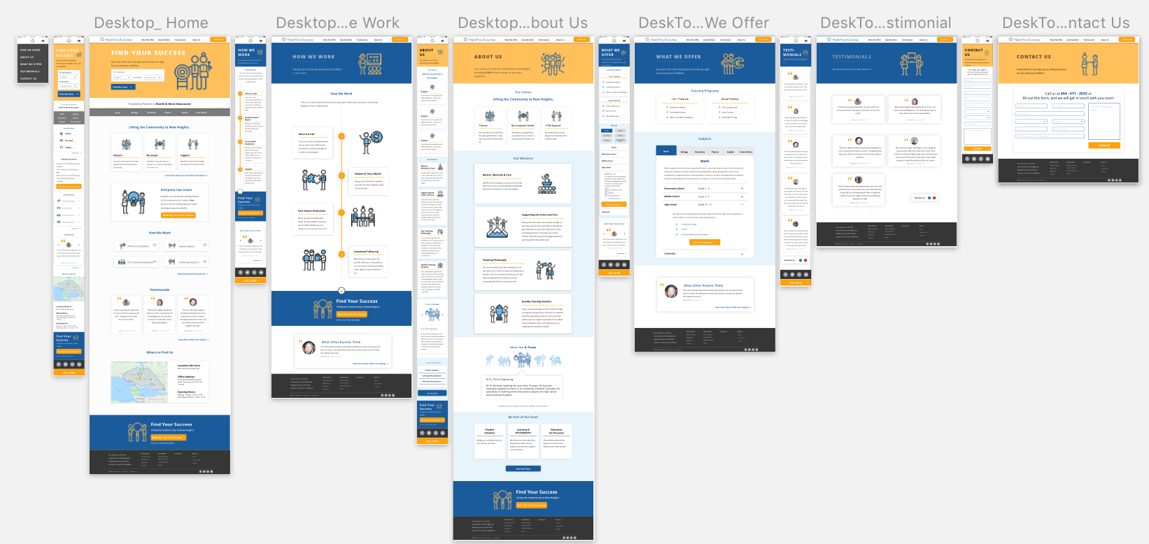 Improving trust and conversion rate through UX optimization
