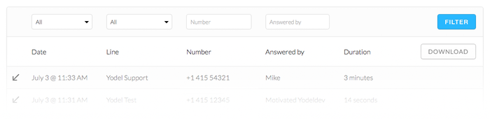 The call log shows the most important data about incoming and outgoing calls
