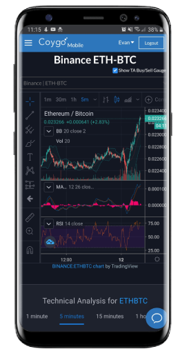 Coygo Mobile real-time chart