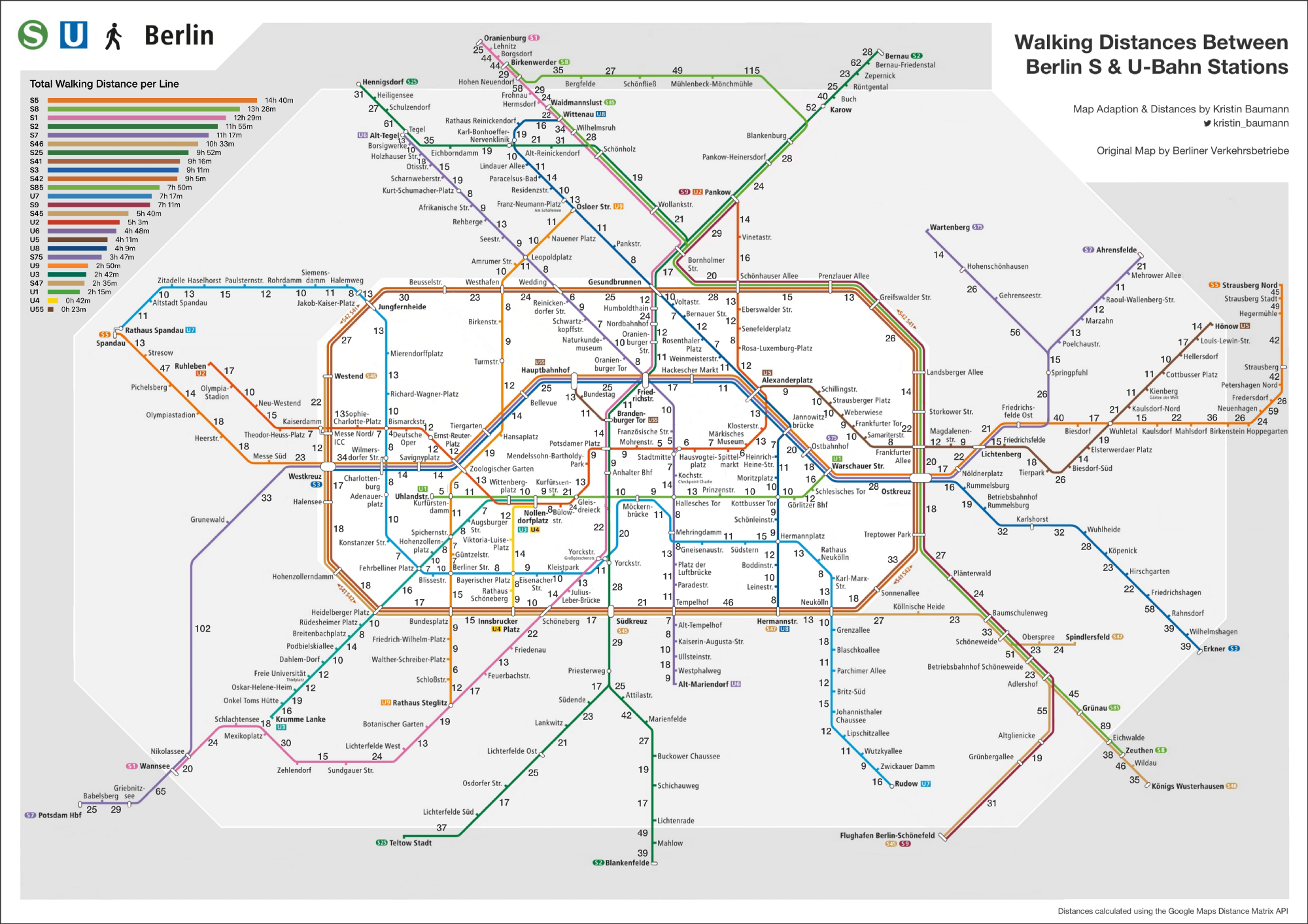 Walking The Berlin S UBahn Network Kristin Baumann Medium - Berlin us bahn map