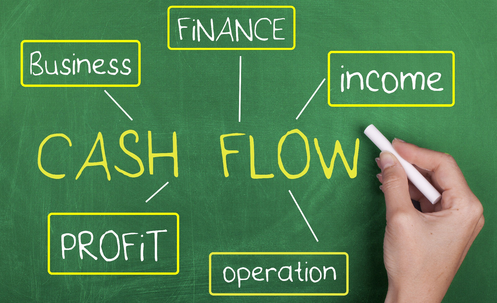the importance of cash flow for smes