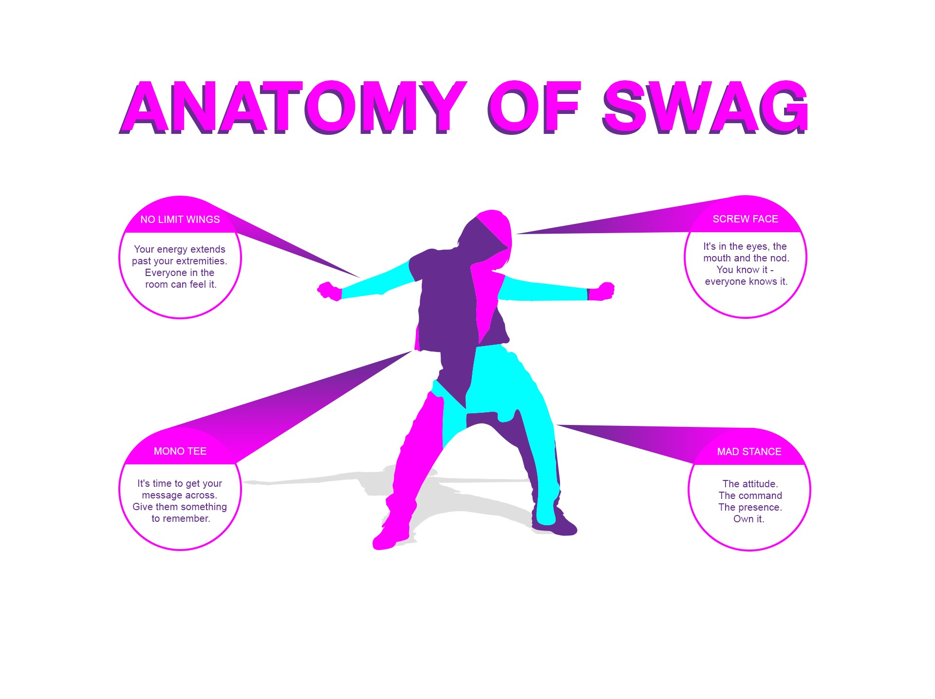 Anatomy of Swag – The Monosyrup Blog