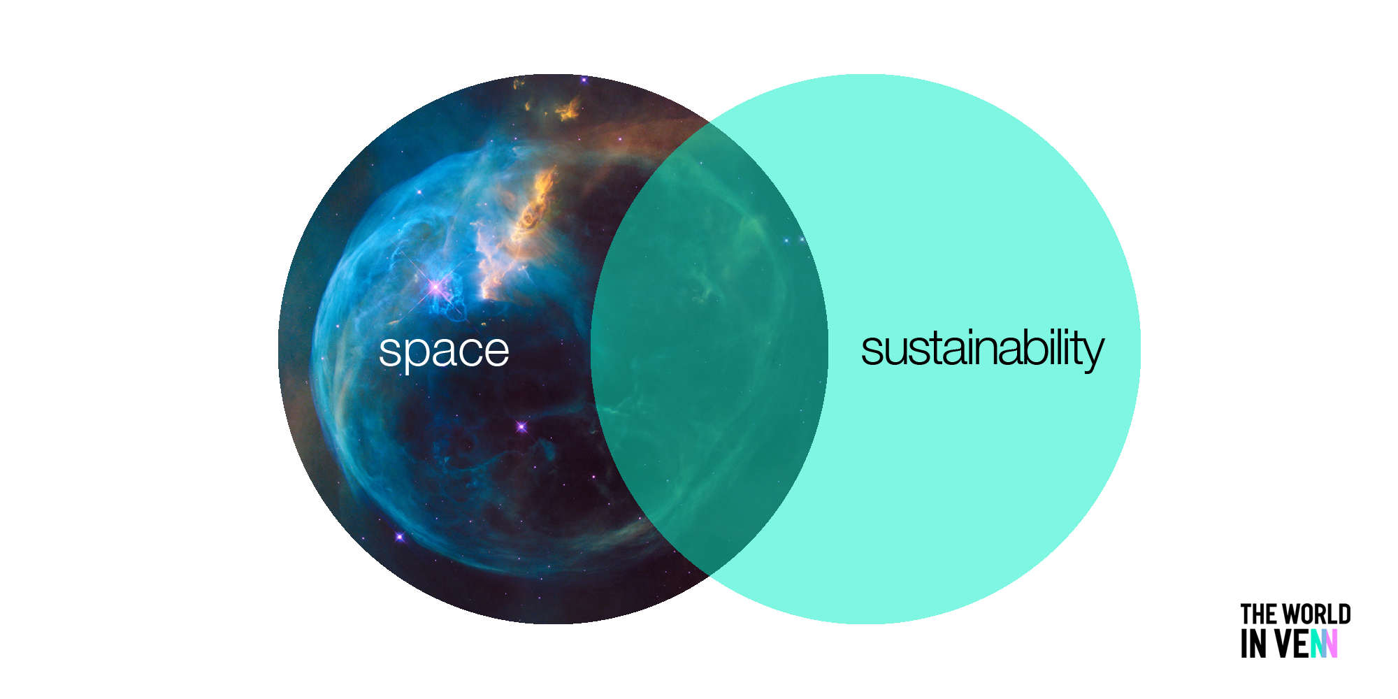 How Does Outer Space Define The Inner Workings Of Sustainability