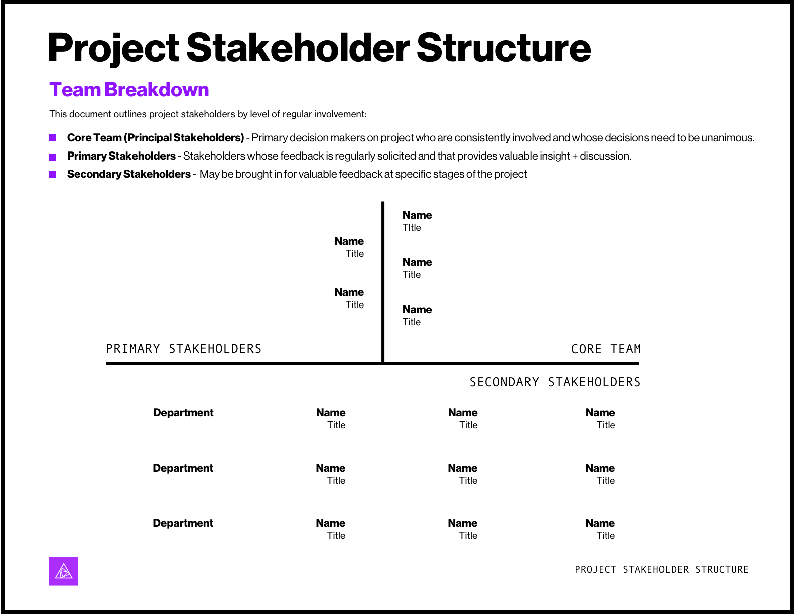 How we use a pre discovery phase to set our projects up for success one version of our project stakeholder structure template to help us account for all roles biases and insights in our kickoff meeting and throughout the maxwellsz