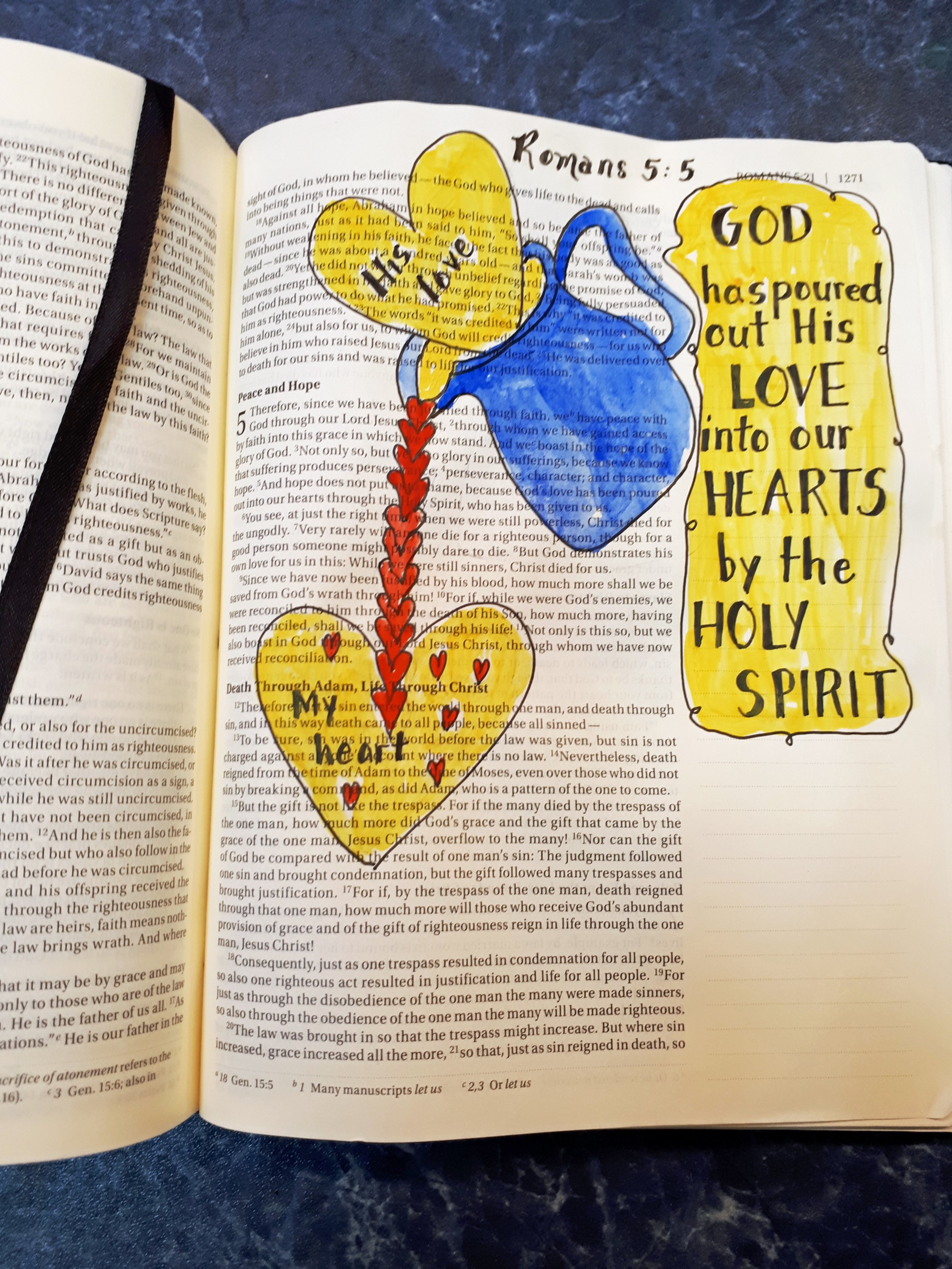 Creativity of believers and needlework: a selection of sites