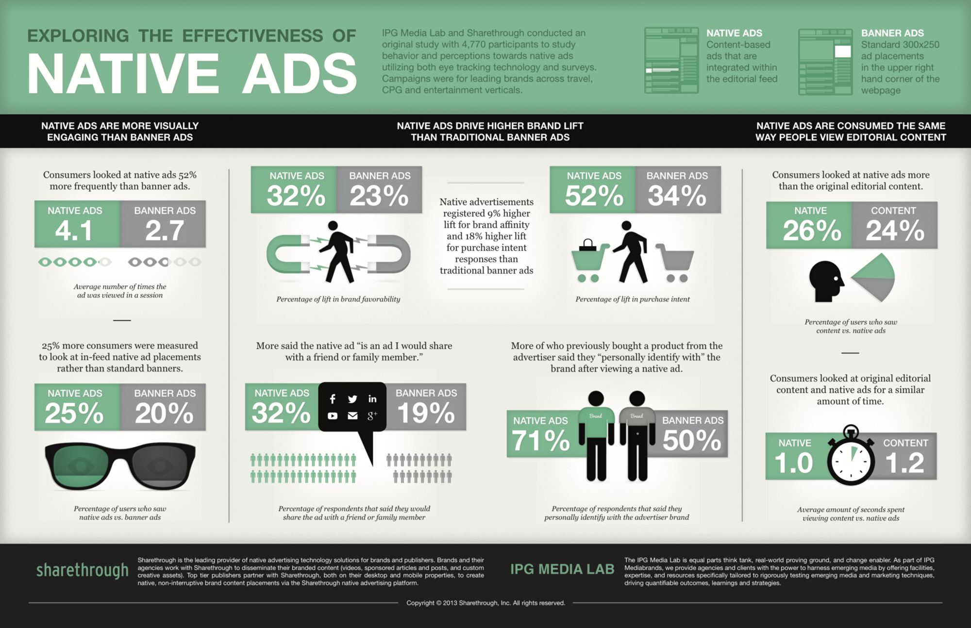 ins and outs of native ads: a guide to native mobile advertising.
