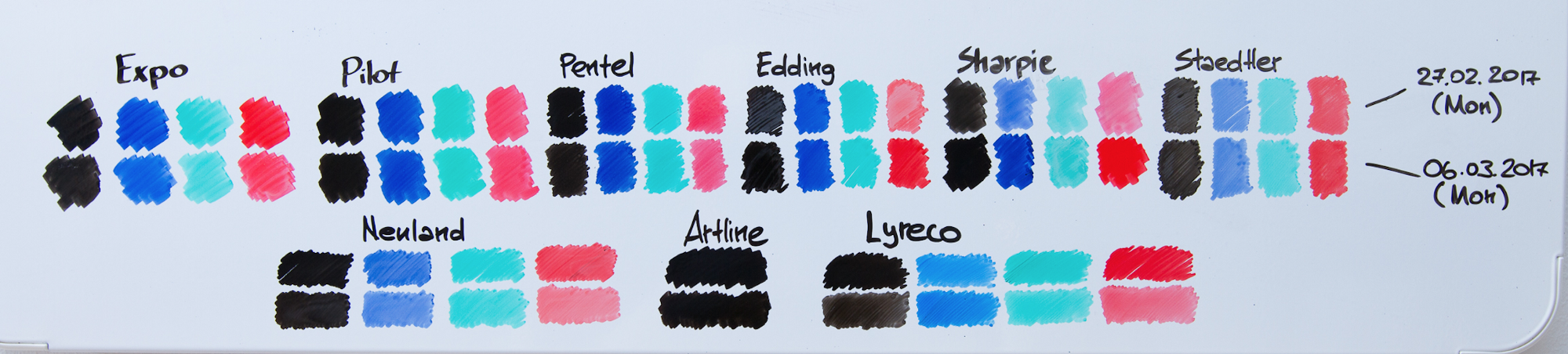 All You Need To Know About Whiteboard Markers Graphicfacilitation Moment Slimmer The Colour Fade Test Each Of Basic Was Drawn Twice First Upper Row And Then Bottom In 1 Week Time Swatches Are Close