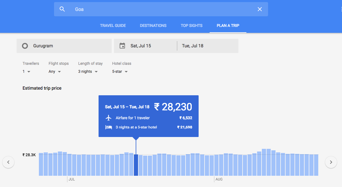 5 things seriously wrong with google trip planner a case of bad