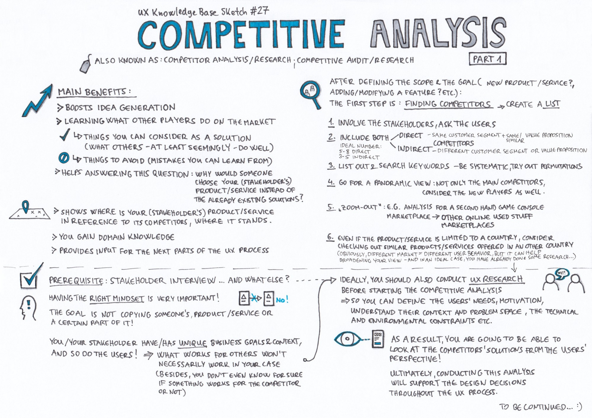 Competitive Analysis Part 1 Ux Knowledge Base Sketch