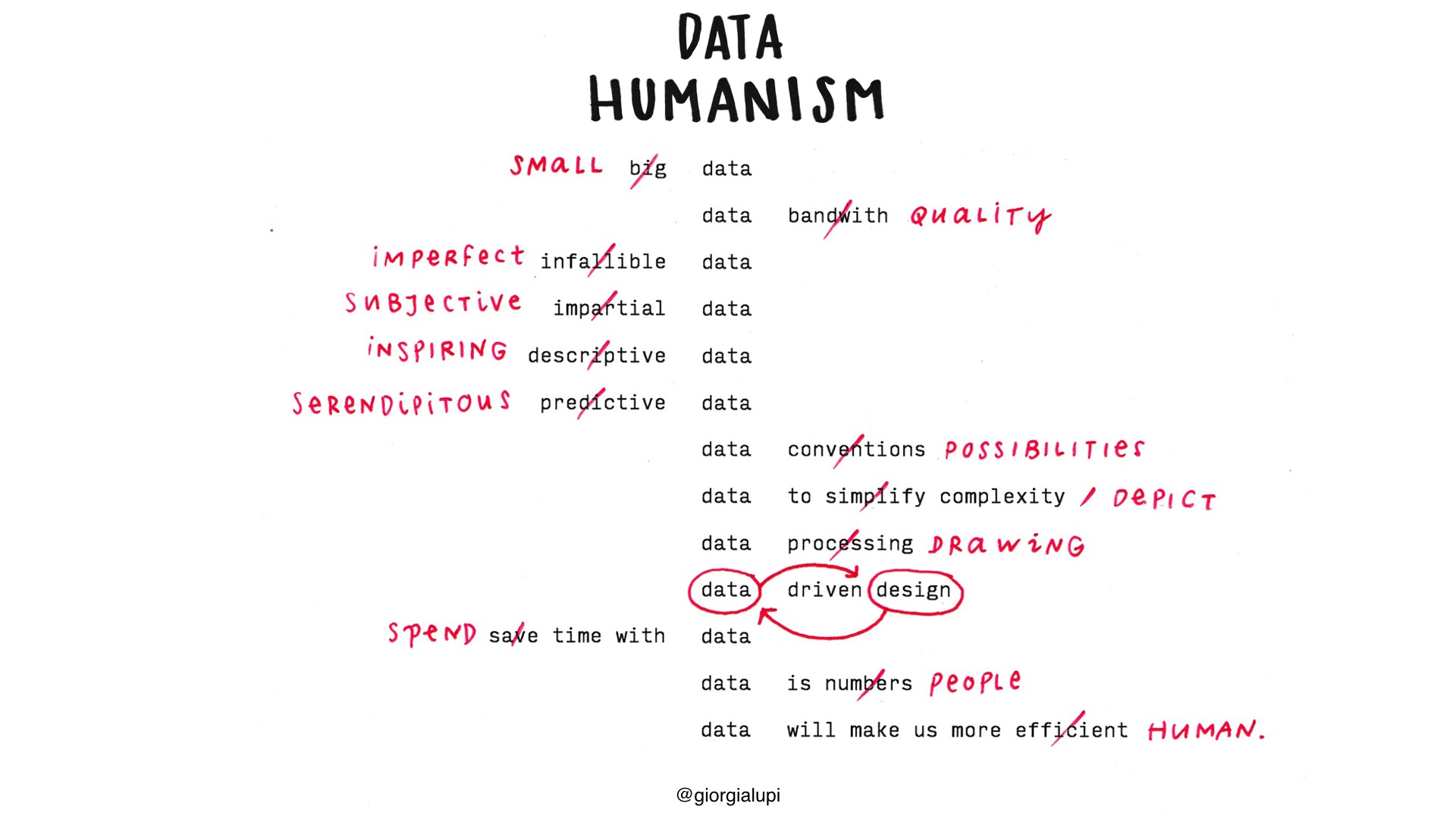 Data Humanism by @giorgialupi