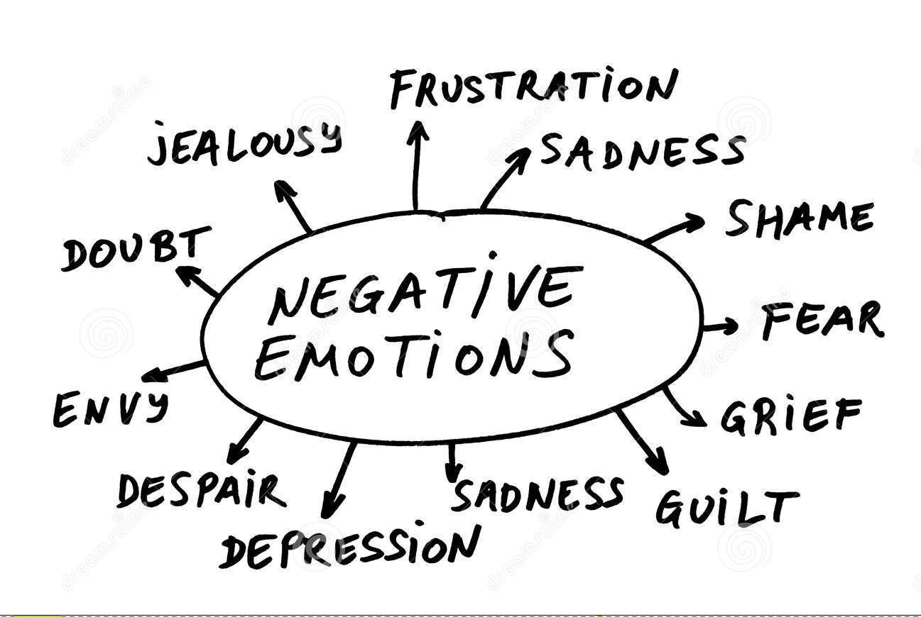 how to come out of negative thoughts