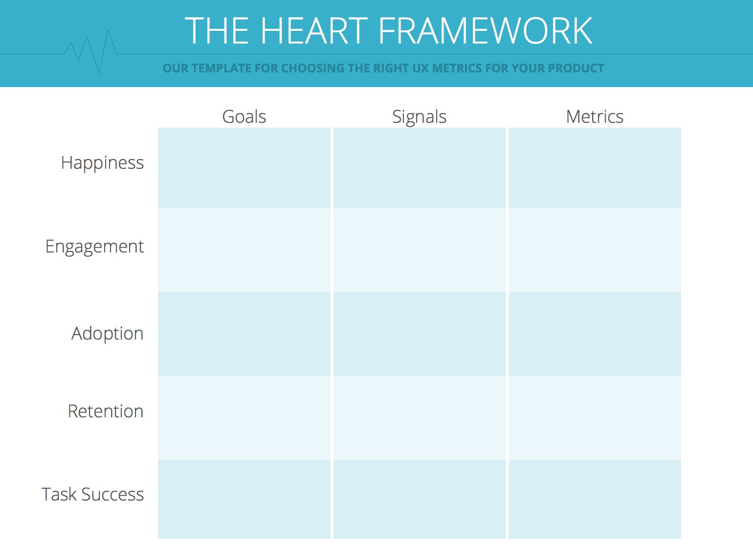 What is the HEART Framework?