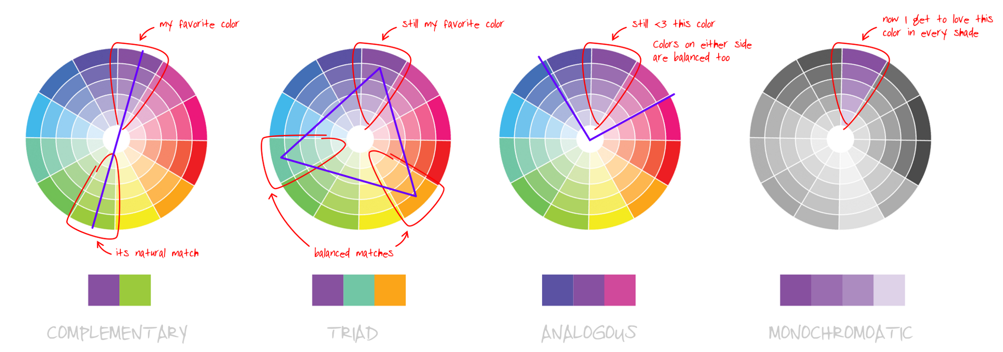 an analysis of the color theory in color photography Working with color theory photography creates imagery with harmonious and balanced colors i don't always adhere to the color wheel with complete devotion, however my favourite color photographs tend to follow the rules color organisation systems have been around for hundreds of years.