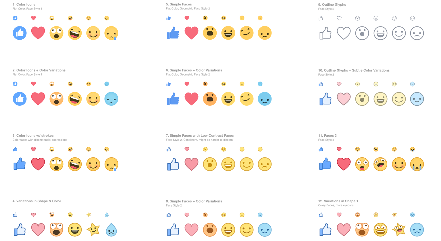 reactions not everything in life is likable facebook design medium