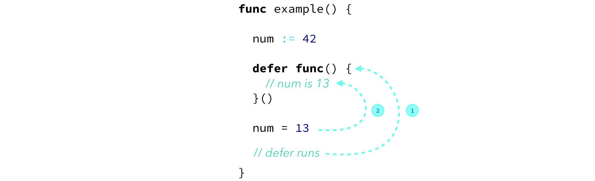 Go Defer Simplified With Practical Visuals Learn Go Programming