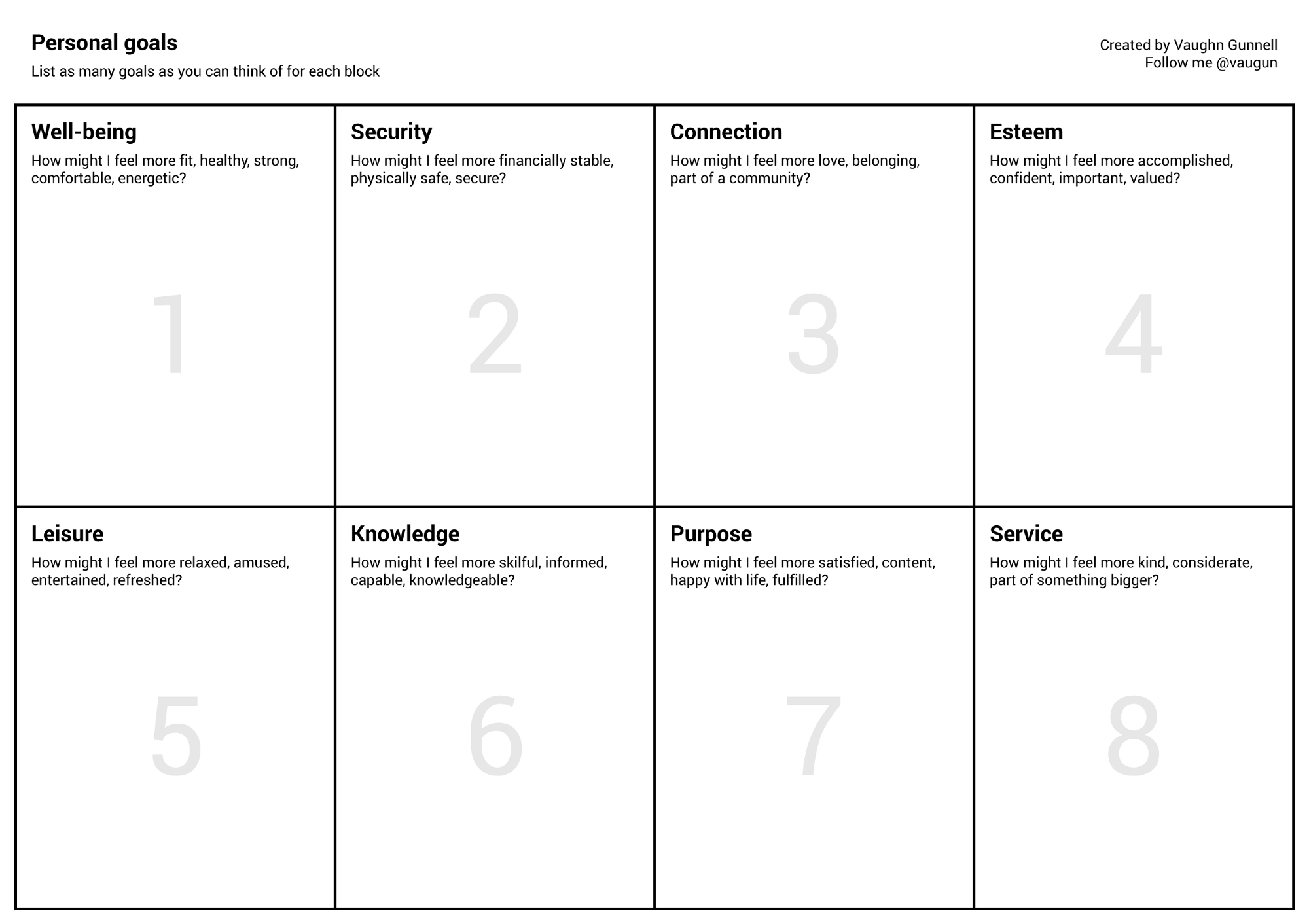 Jim Rohn Goal Setting Worksheet - The Large and Most ...